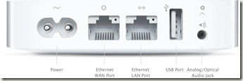 overview_ports