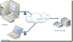 cloud_storage-service-solution-cloud-computing